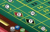 Paires & Impaires roulette